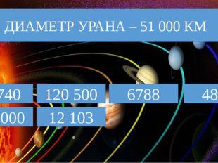 12 740 ДИАМЕТР УРАНА – 51 000 КМ 120 500 6788 4878 143 000 12 103