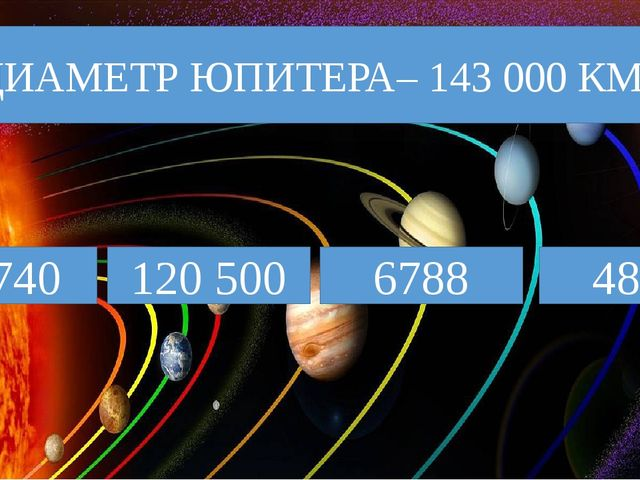 12 740 ДИАМЕТР ЮПИТЕРА– 143 000 КМ 120 500 6788 4878
