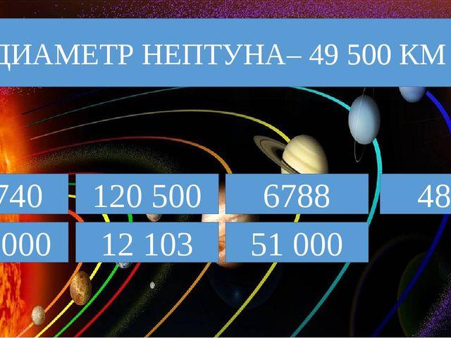 12 740 ДИАМЕТР НЕПТУНА– 49 500 КМ 120 500 6788 4878 143 000 12 103 51 000