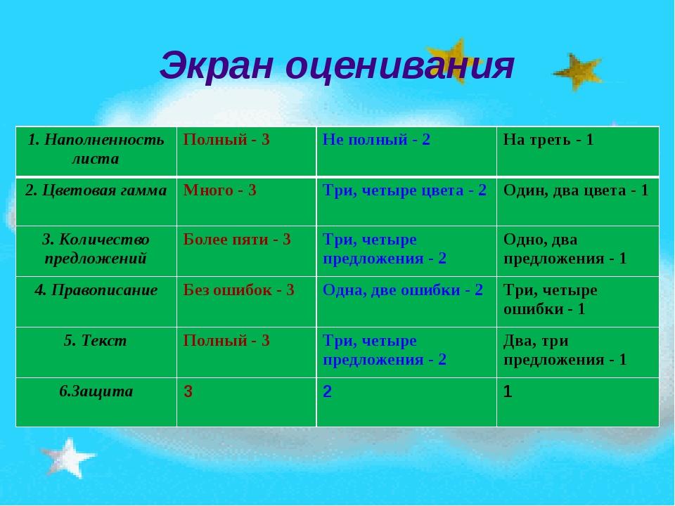 Экран оценивания 1. Наполненность листаПолный - 3Не полный - 2На треть - 1...
