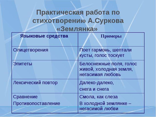 Практическая работа по стихотворению А.Суркова «Землянка»