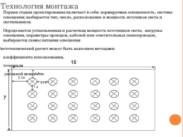 Технология монтажа Первая стадия проектирования включает в себя: нормируемая...
