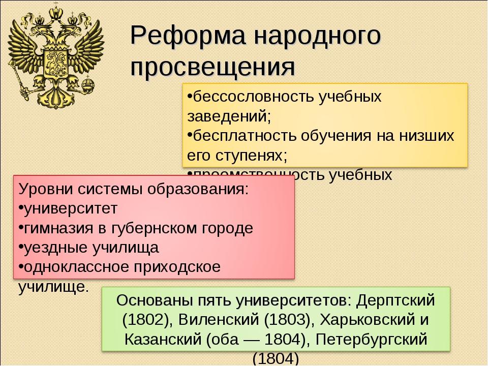 Реформа народного просвещения