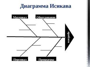 Критерии принятия решения наименьшие затраты; максимизация объемов производст