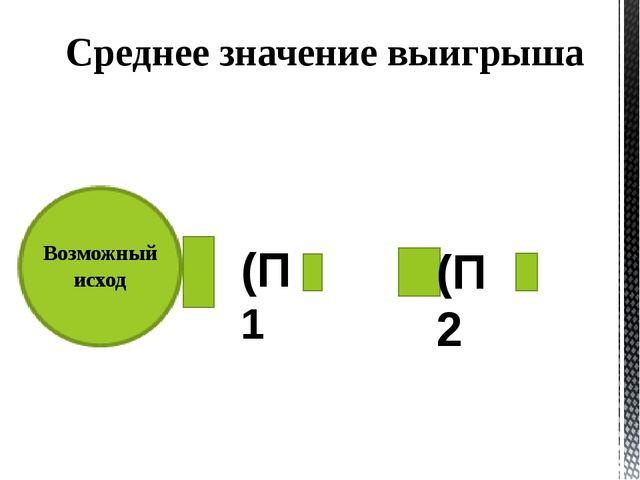 Качество управленческого решения — это степень соответствия параметров выбран...