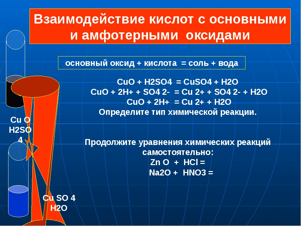 основный оксид + кислота = соль + вода CuO + H2SO4 = CuSO4 + H2O CuO + 2H+ +...