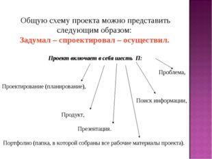 Общую схему проектаможно представить следующим образом: Задумал – спроектир