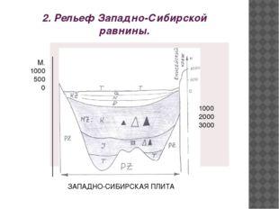 2. Рельеф Западно-Сибирской равнины. 1000 2000 3000 М. 1000 500 0 ЗАПАДНО-СИБ