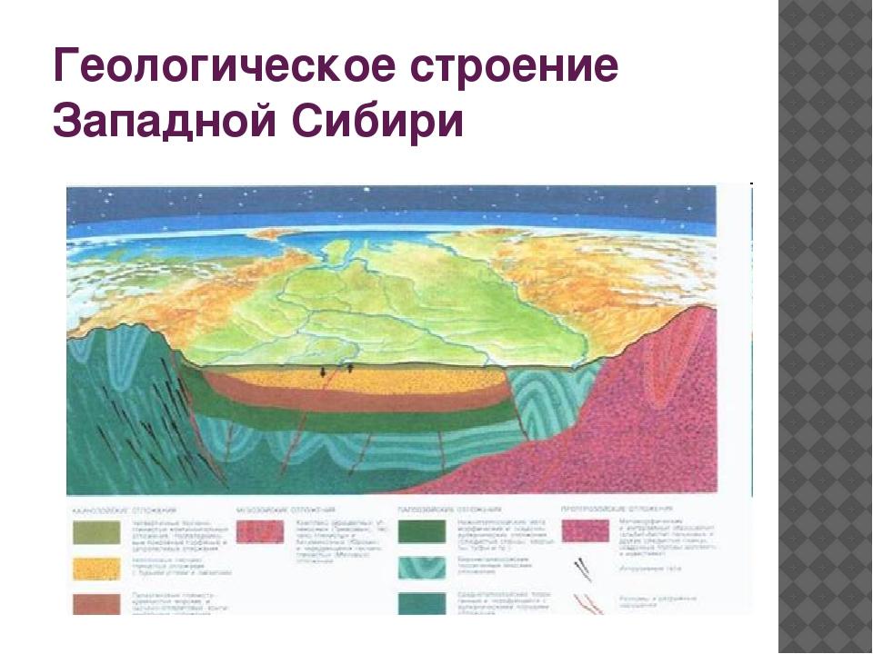 Геологическое строение Западной Сибири