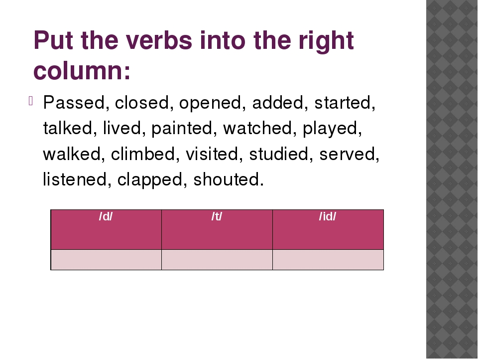 Put the verbs into the right column: Passed, closed, opened, added, started,...