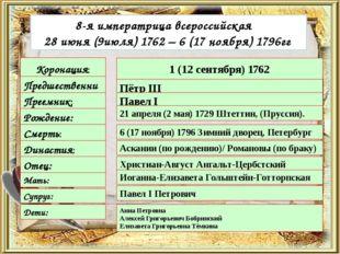 8-я императрица всероссийская  28 июня (9июля) 1762 – 6 (17 ноября) 1796гг