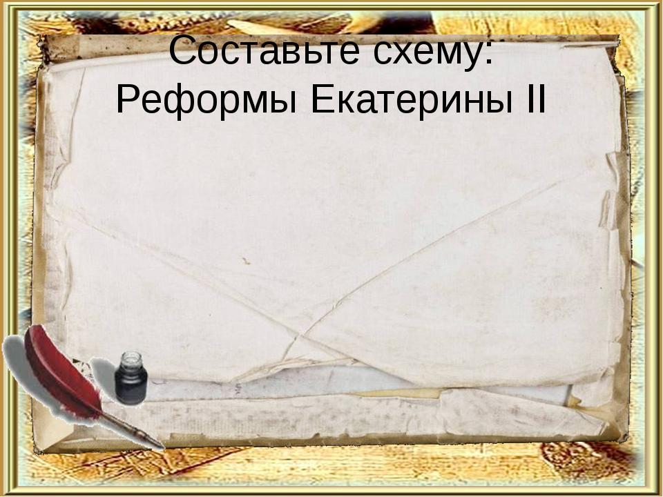 Составьте схему: Реформы Екатерины II