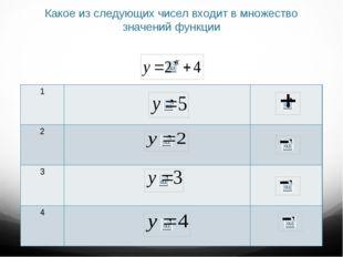 Какое из следующих чисел входит в множество значений функции 1 2 3 4
