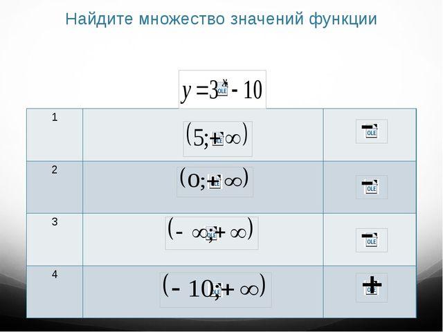 Найдите множество значений функции 1 2 3 4
