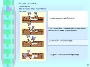 * Кладка способом «вприжим» тычкового ряда наружной версты 1) подготовка раст