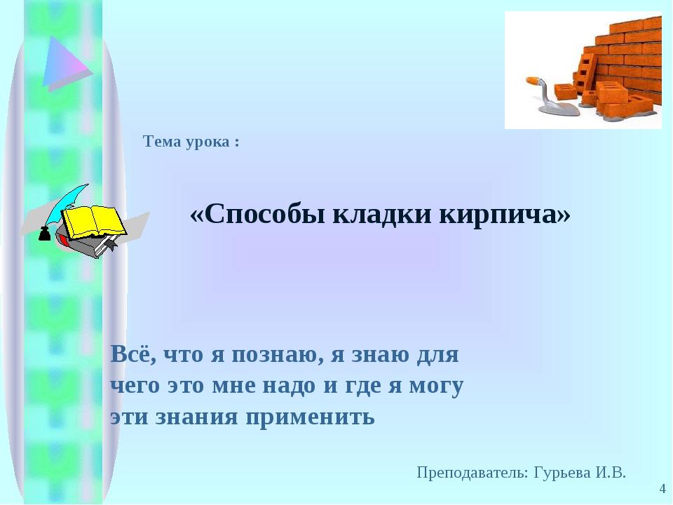 * Тема урока : «Способы кладки кирпича» Преподаватель: Гурьева И.В. Всё, что...