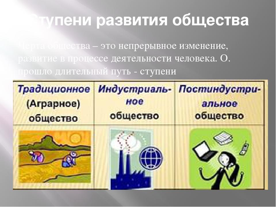 Ступени развития общества Черта общества – это непрерывное изменение, развити...