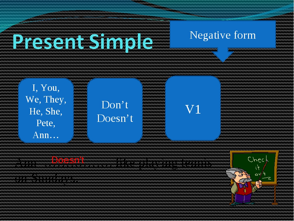 Negative form I, You, We, They, He, She, Pete, Ann… Don't Doesn't V1 Ann …………...