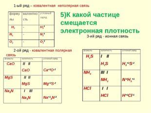 1-ый ряд – ковалентная неполярная связь 2-ой ряд - ковалентная полярная связь