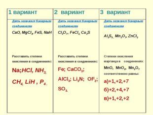 1 вариант2 вариант3 вариант Дать названия бинарным соединениям CaO, MgCl2,