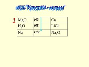 MgOH2 Ca H2ON2 LiCl NaCl2 Na2O