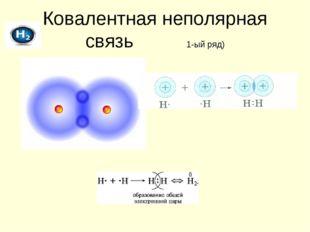 Ковалентная неполярная связь 1-ый ряд)