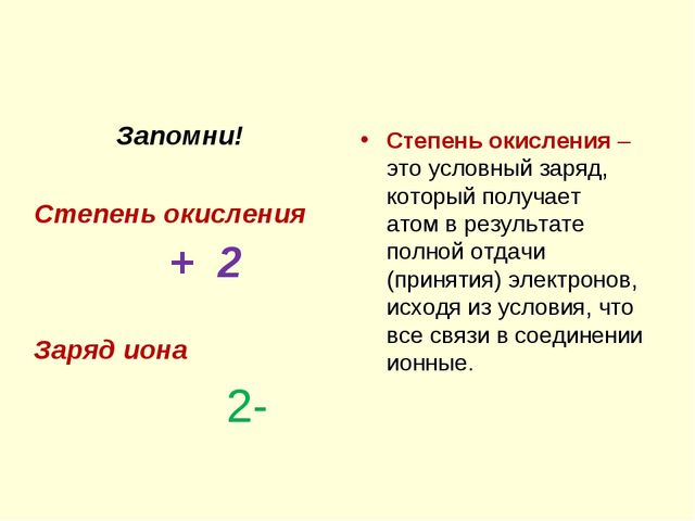 Запомни! Степень окисления  + 2  Заряд иона 2- Степень окисления– это ус...