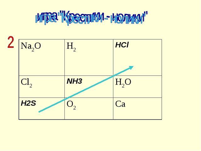 Na2OH2HCl Cl2NH3 H2O H2S O2Ca