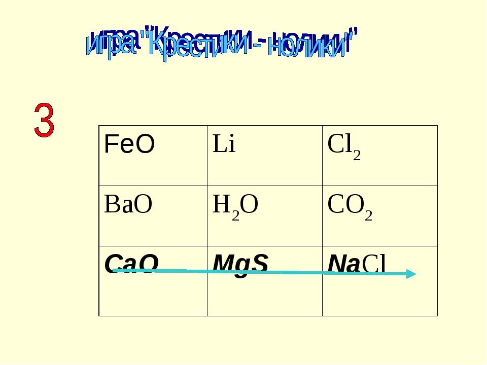 FeOLiCl2 BaOH2OCO2 CaO MgS NaCl