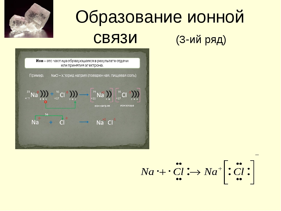 Образование ионной связи (3-ий ряд)