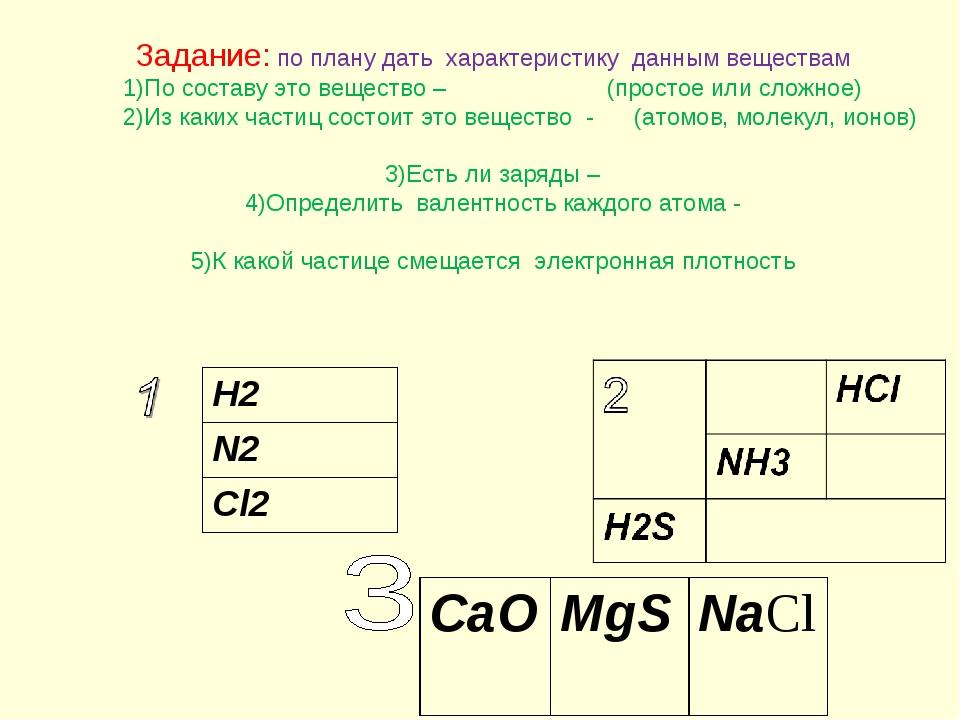 Задание: по плану дать характеристику данным веществам 1)По составу это веще...