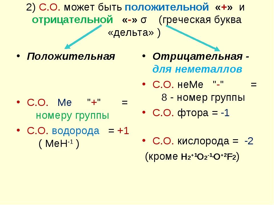 2) С.О. может быть положительной «+» и отрицательной «-» σ (греческая буква «...