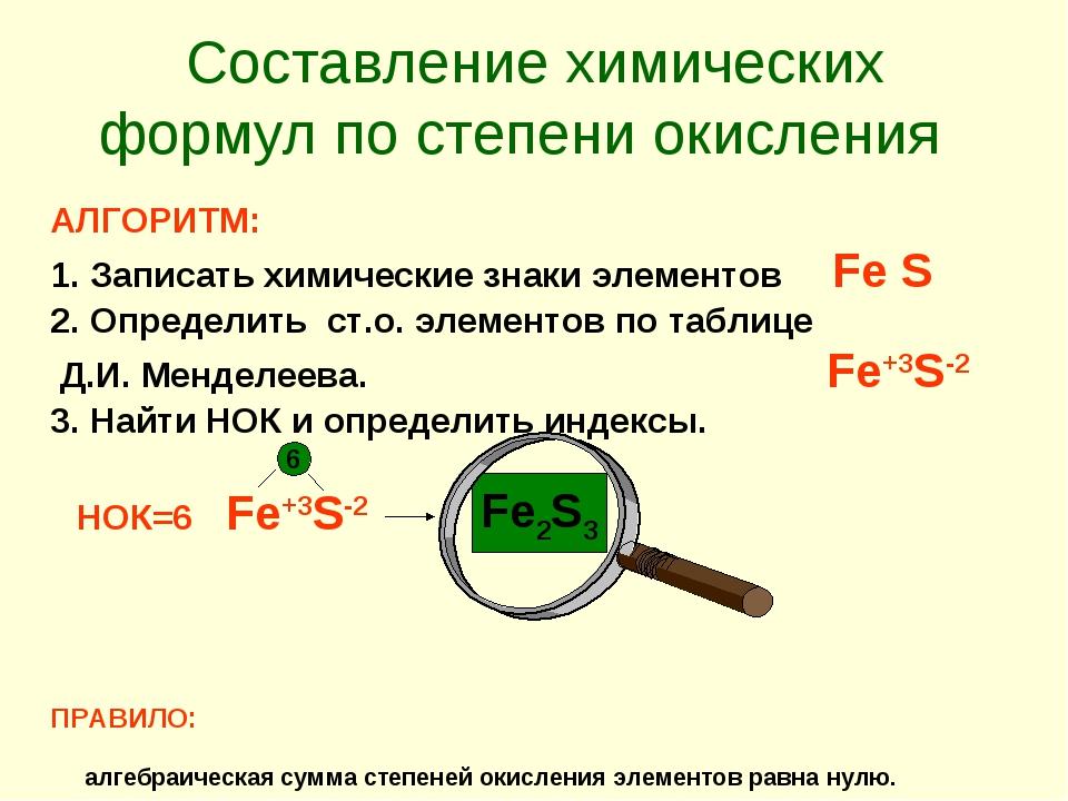 Составление химических формул по степени окисления АЛГОРИТМ: Записать химиче...