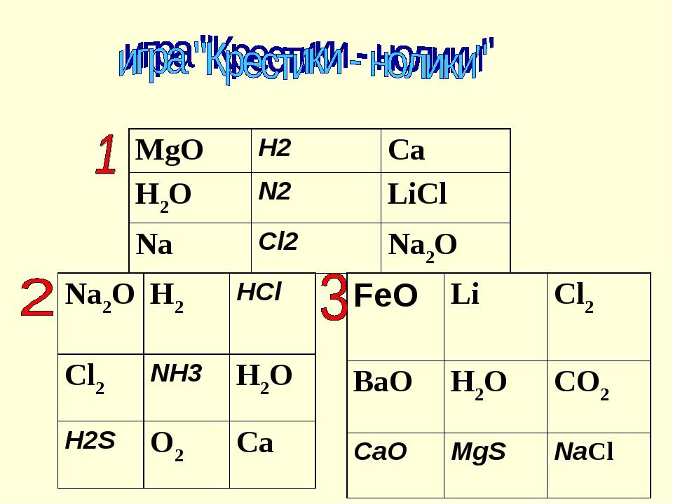 MgOH2 Ca H2ON2 LiCl NaCl2 Na2O FeO LiCl2 BaOH2OCO2 CaO MgS NaCl N...