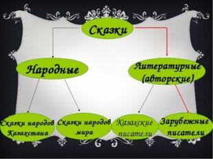 Сказки Народные Литературные (авторские) Сказки народов Казахстана Сказки нар