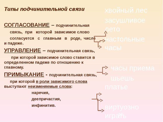 Типы подчинительной связи СОГЛАСОВАНИЕ – подчинительная связь, при которой за...