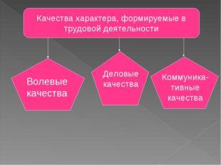 Качества характера, формируемые в трудовой деятельности Волевые качества Дело
