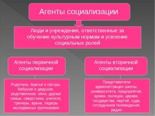 Агенты социализации Люди и учреждения, ответственные за обучение культурным н