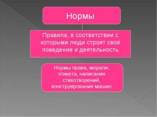 Нормы Правила, в соответствии с которыми люди строят своё поведение и деятель