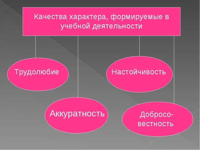 Качества характера, формируемые в учебной деятельности Трудолюбие Аккуратност...