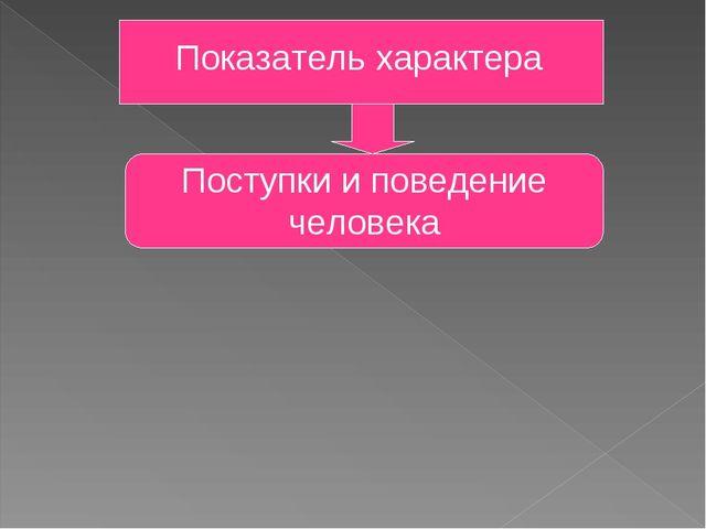 Показатель характера Поступки и поведение человека