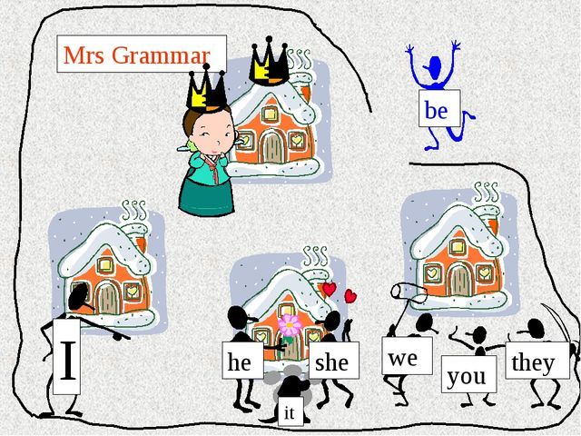 I he she it we you they Mrs Grammar be