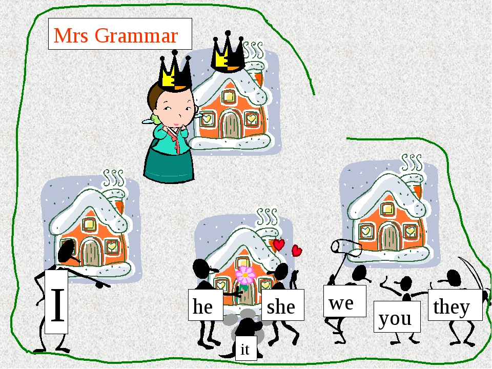 I he she it we you they Mrs Grammar