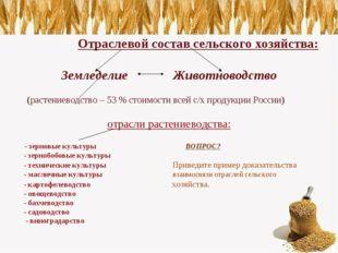 Отраслевой состав сельского хозяйства: Земледелие Животноводство (растениево