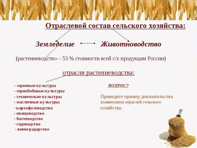 Отраслевой состав сельского хозяйства: Земледелие Животноводство (растениево...