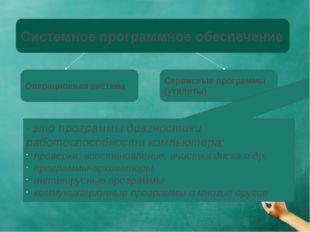 В состав ОС входят: Драйверы устройств Пользовательский интерфейс Справочная