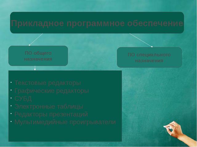 Принцип программного управления работой компьютера предполагает возможность в...