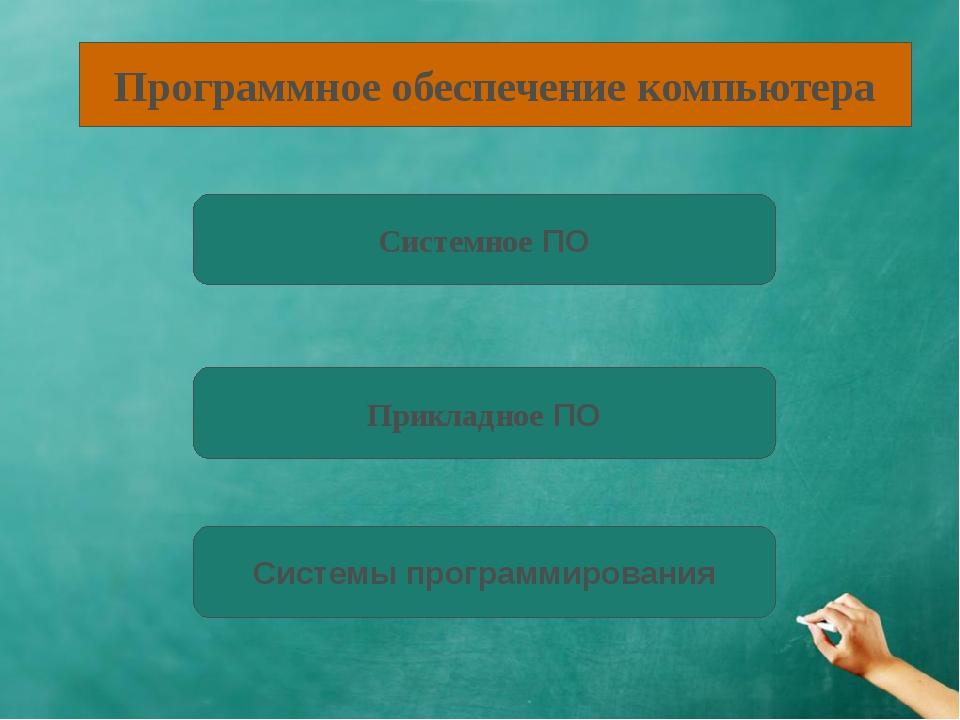 Системное программное обеспечение Операционная система Сервисные программы (у...