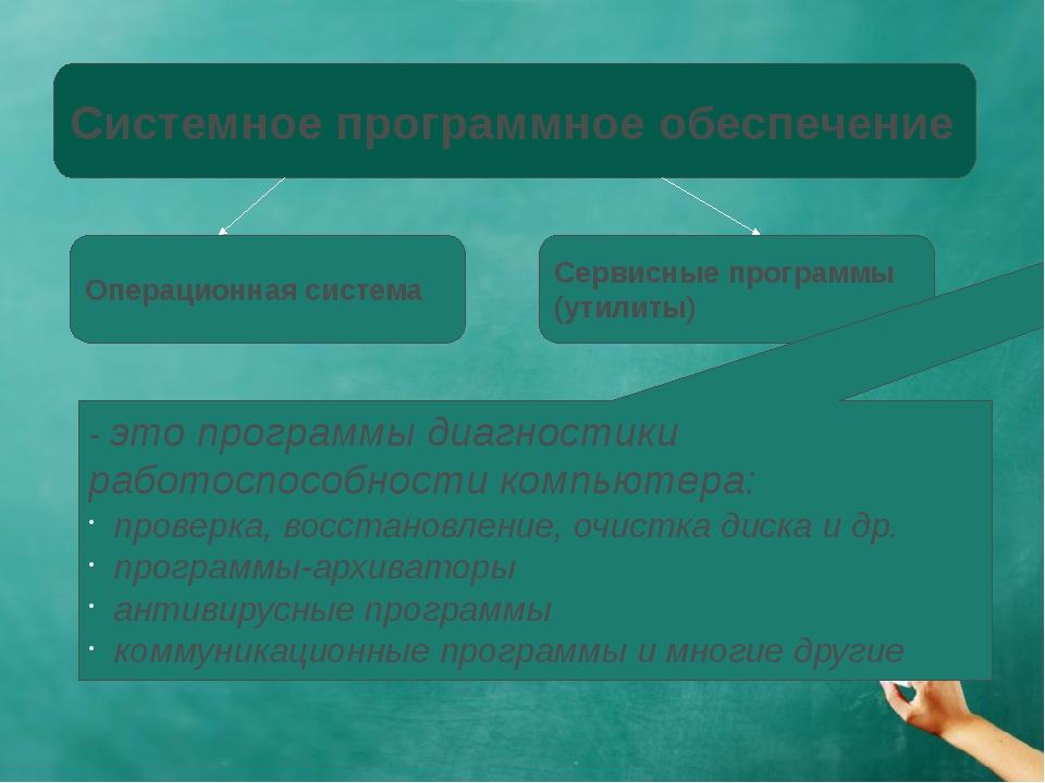 В состав ОС входят: Драйверы устройств Пользовательский интерфейс Справочная...