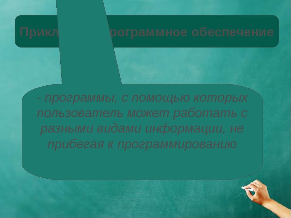 Прикладное программное обеспечение Издательские системы Бухгалтерские програм...